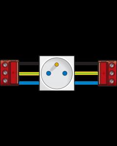 Kabels & Buizen